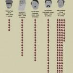 Najgori diktatori 20. veka  %Post Title