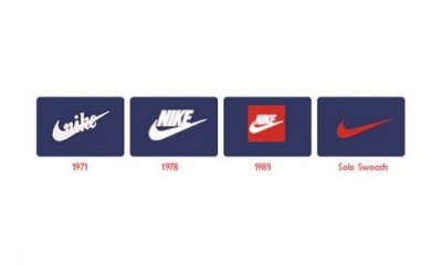 Nike logo  %Post Title