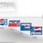 Poznati logoi  %Post Title