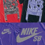 Nike budućnost  %Post Title