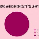 Iskrene infografike