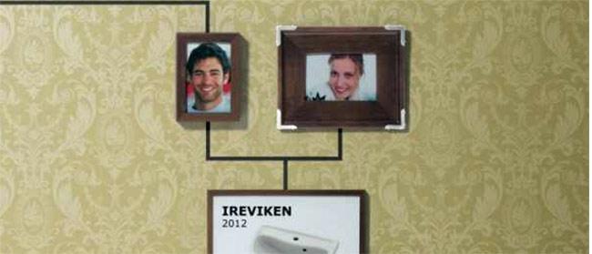 Ikea porodično stablo