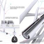 Sistem za ventilaciju