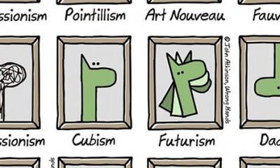 Moderna umetnost konačno objašnjena  %Post Title