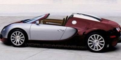 Najbrža kola na svetu
