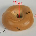 Matematički doručak  %Post Title