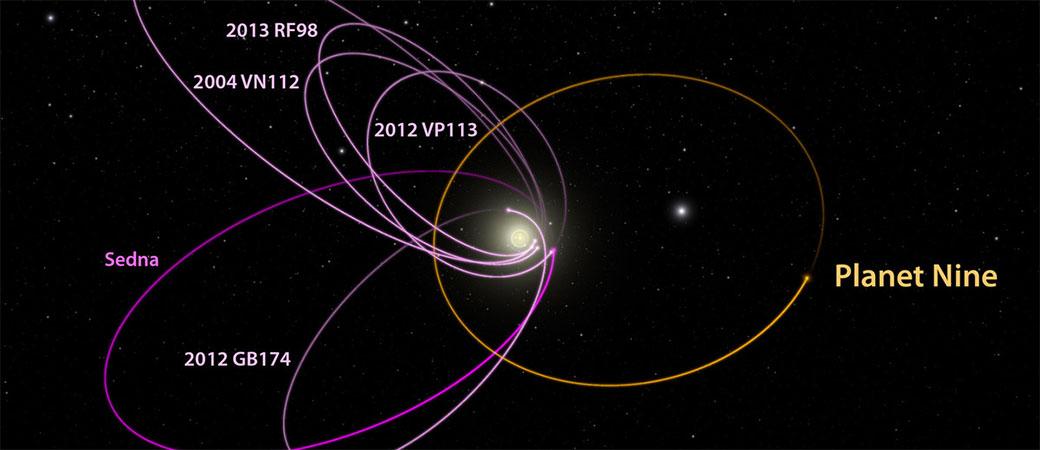 Slika: Otkrivena nepoznata planeta u našem Sunčevom sistemu?