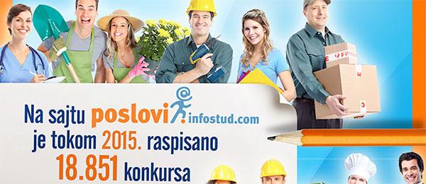 Evo koji poslovi se najviše traže u Srbiji