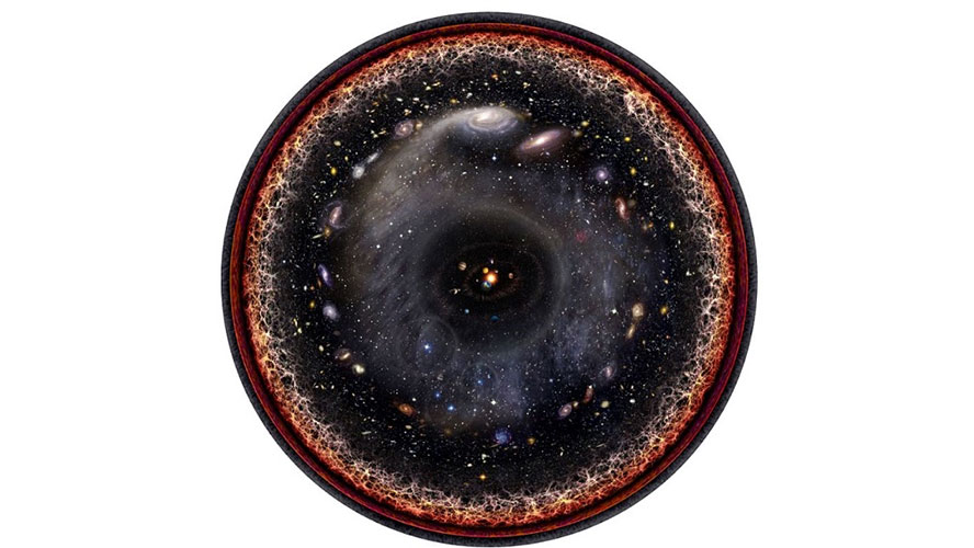 Ovo je ceo naš svemir