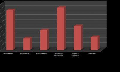 Ova grafika objašnjava sve o svemu u Srbiji  %Post Title