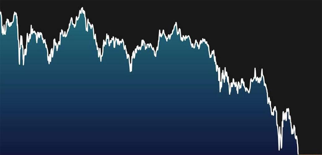 Bitcoin danas pada kao kamen