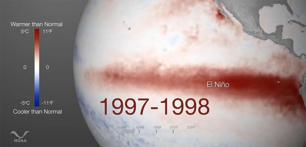 Vremenska prognoza za zimu 2019