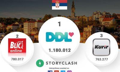 Rejting na društvenim mrežama u Srbiji za avgust  %Post Title