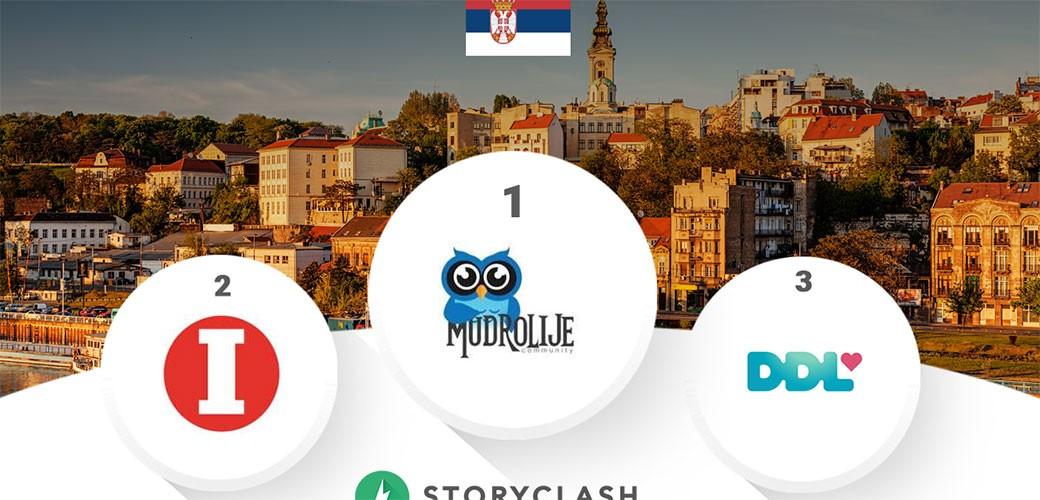 Rejting na društvenim mrežama u Srbiji za novembar